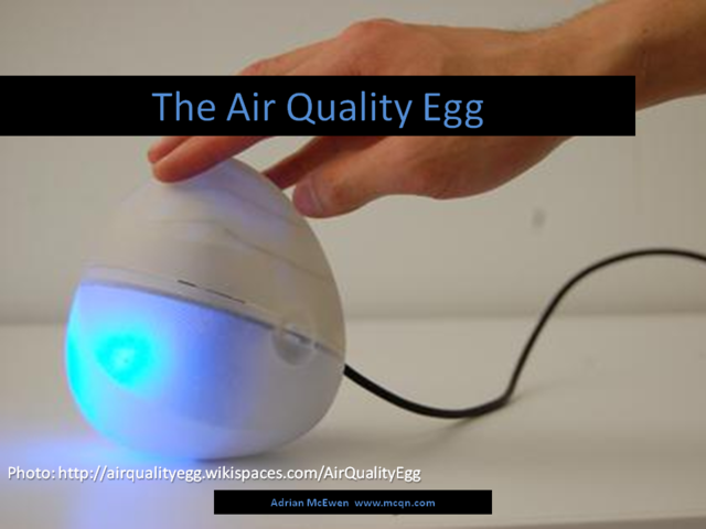 The Air Quality Egg