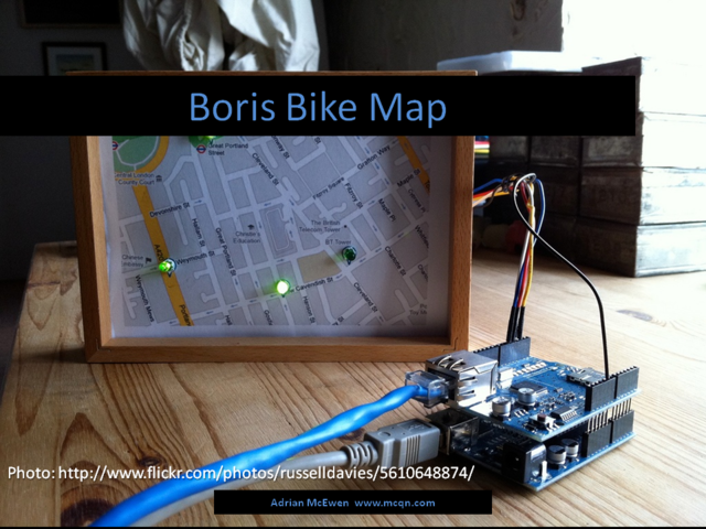 Boris Bike Map