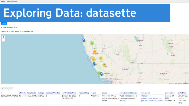 Exploring data: datasette