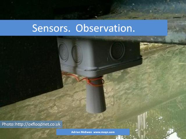 Sensors.  Observation.