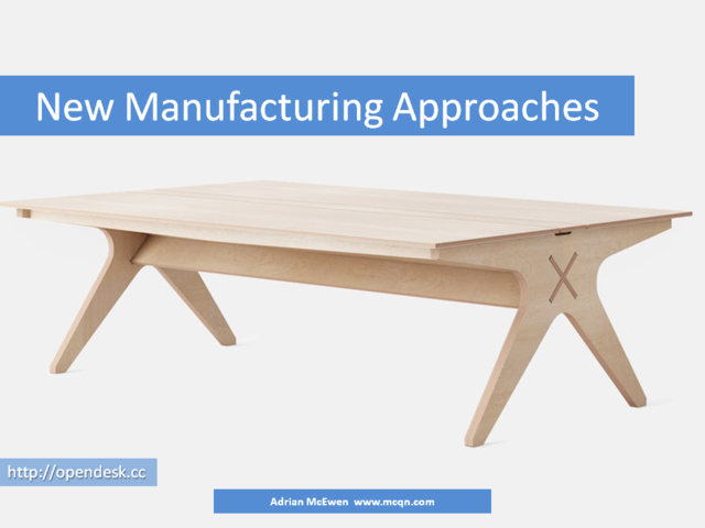 New Manufacturing Approaches