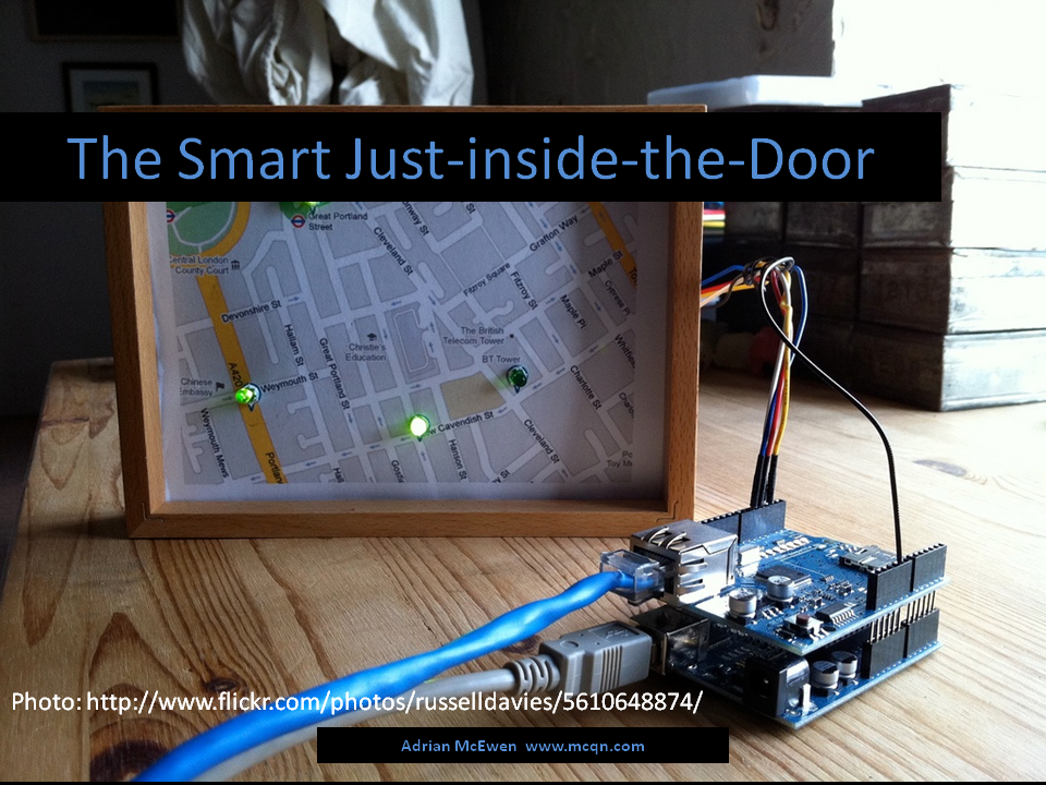 The Smart Just-Inside-the-Door