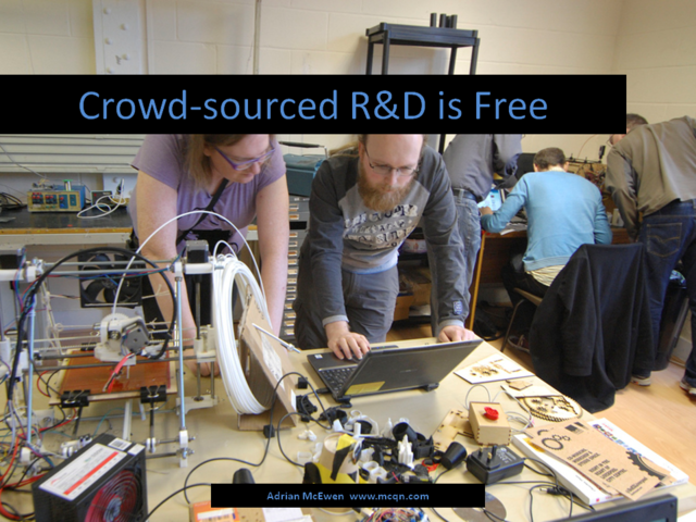 Crowd-sourced R&D is Free