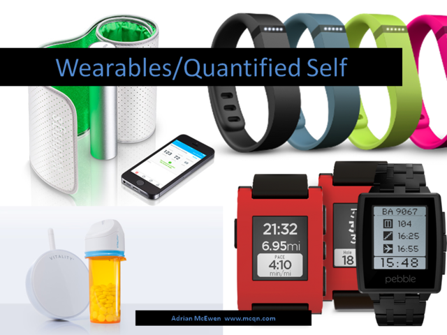 Wearables/Quantified Self